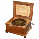 Coin-Operated Table-Top Symphonion Musical Box